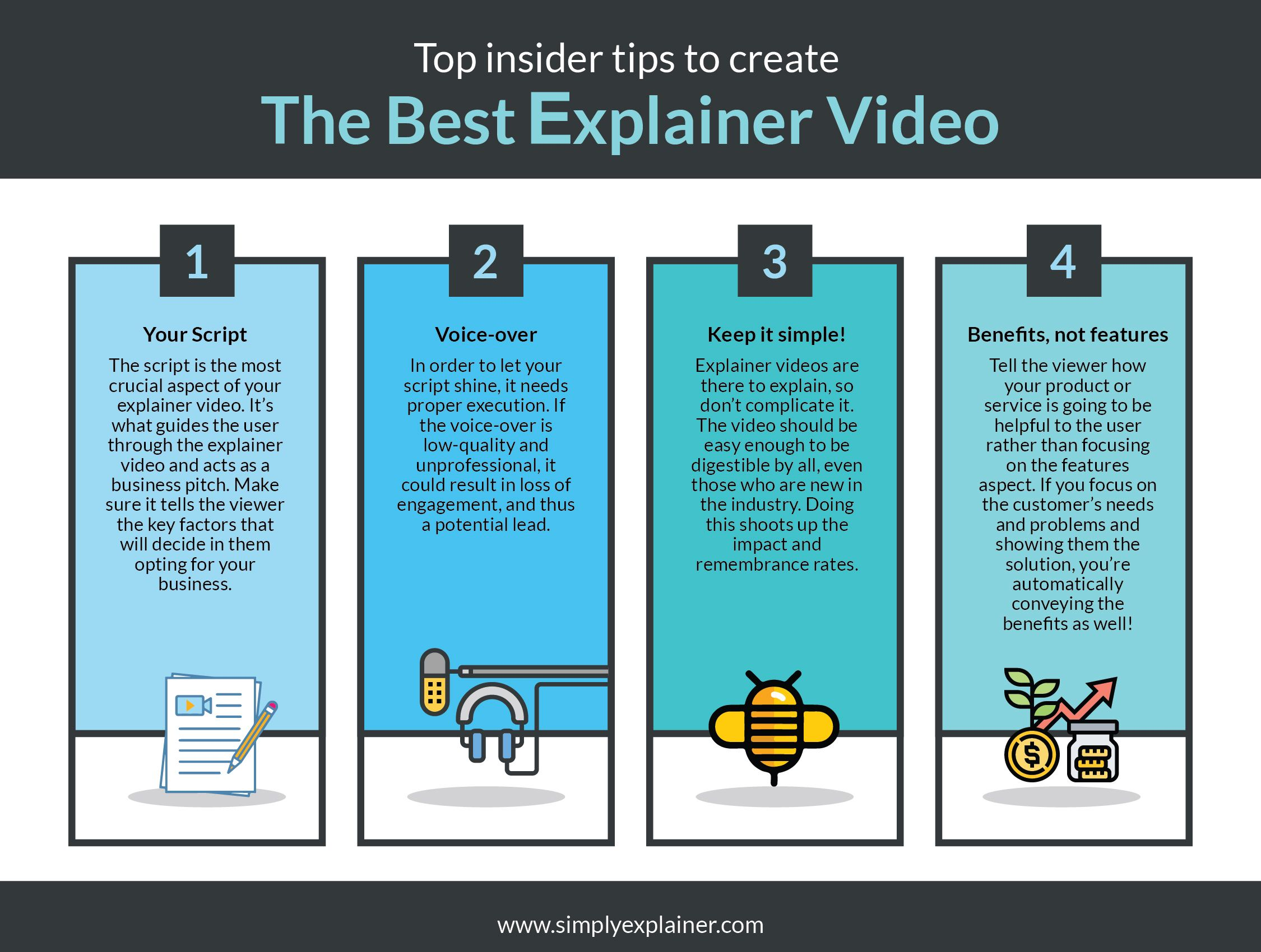 tips to create explainer video