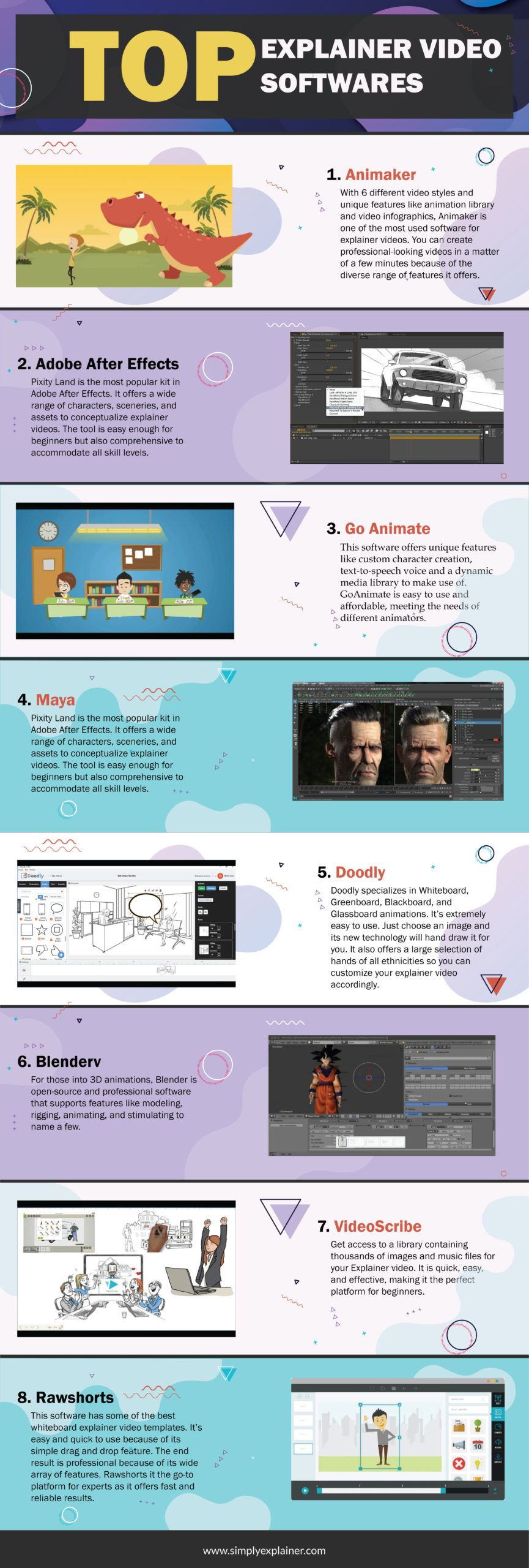 top explainer video softwares (infographic)